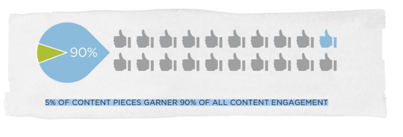 анализ качества контента