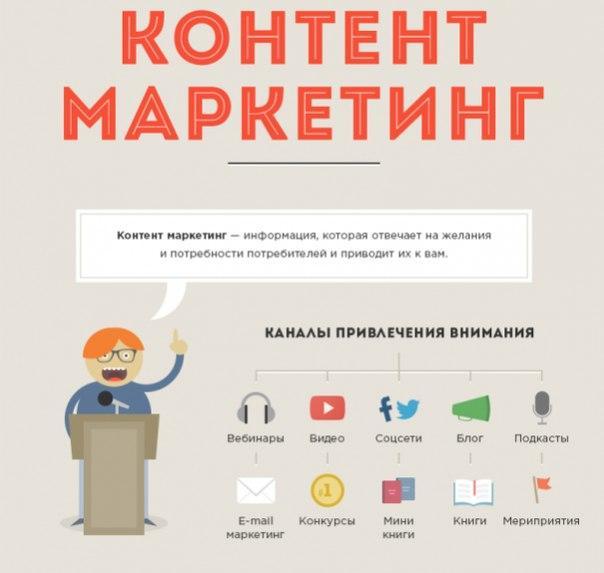 Контент маркетинг